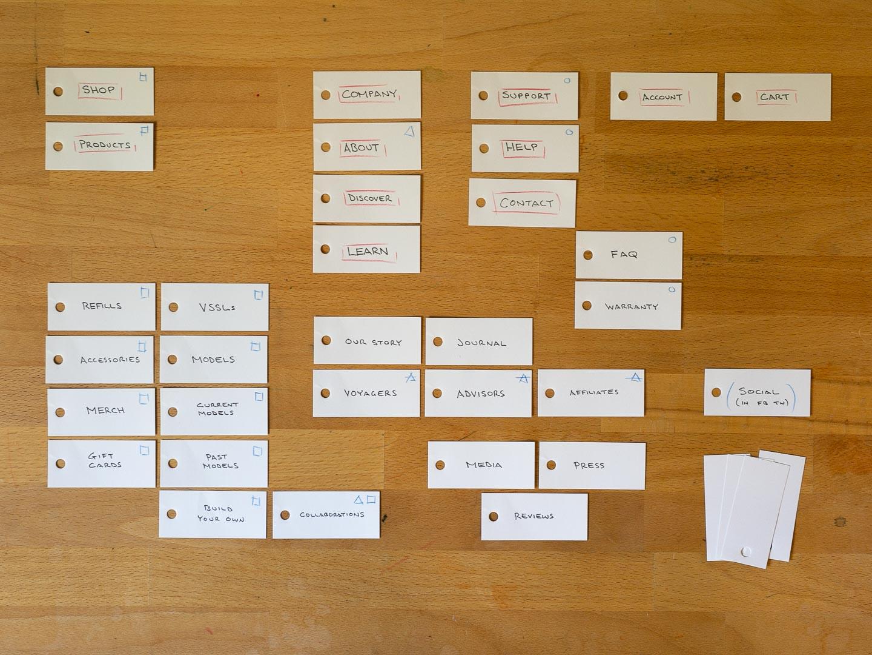 card-sort-large_1440