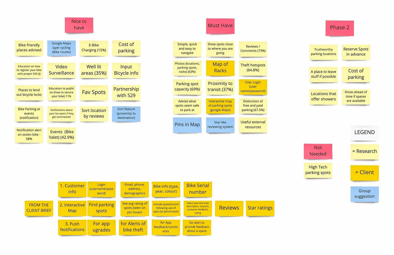 planning-affinity-diagram_1440