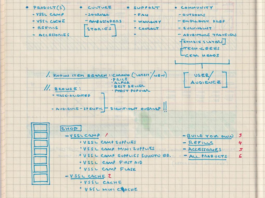 vssl-sketch-notes_1020
