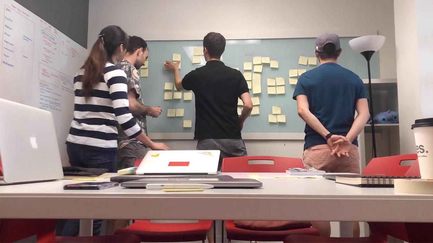 UX research affinity map
