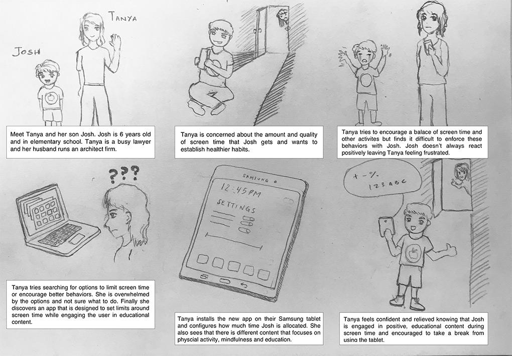 UX storyboard